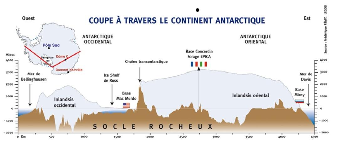 Coupe-Antarctique-Frederique-Remy-LEGOS
